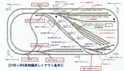 VRM3版貨物レイアウト鉄道博物館改造2