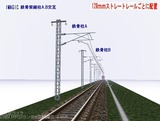 IMAGIC 単線架線柱鉄骨型AB交互 128�正面1
