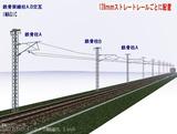 IMAGIC 単線架線柱鉄骨型AB交互 128�斜め2.