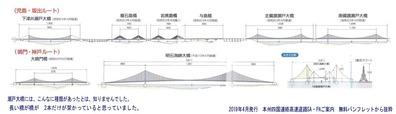 瀬戸大橋・明石海峡大橋図