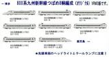 800系九州新幹線8輌