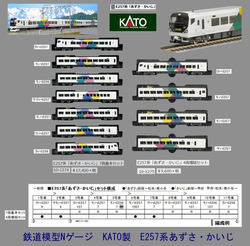 KATO版NゲージE257系車両エディターA