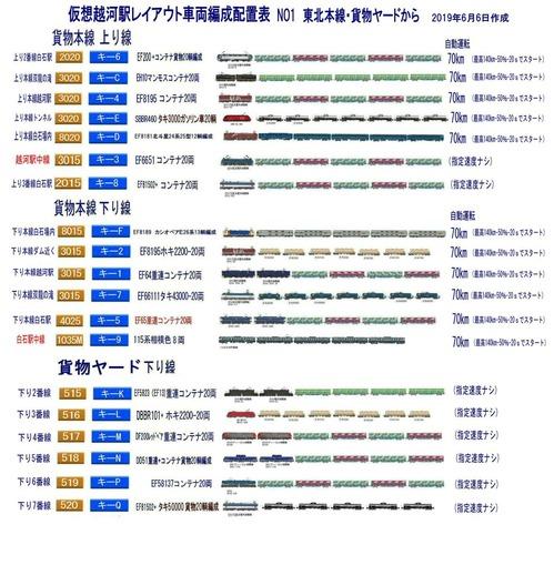 越河レイアウト完成車両配置図2019.6-1