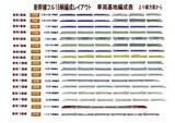 新幹線フル編成配置表車両基地1