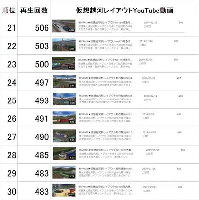 仮想越河駅レイアウト動画21-30