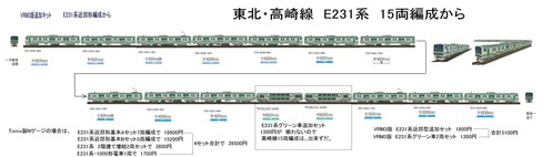 110 E231系近郊型高崎線5