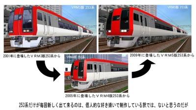 越河レイアウト特急・急行シリーズ8-E253系成田エクスプレス7