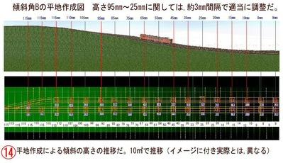 VRM3勾配区間制作その14