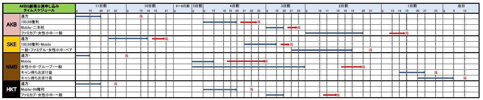 【AKB/SKE/NMB/HKT/NGT/STU】公演情報スレ★24