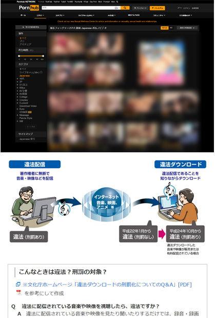 有料動画サイトをかたった架空請求への正しい対応とは?