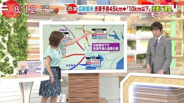 【画像】今日の宇賀なつみさん 5.3