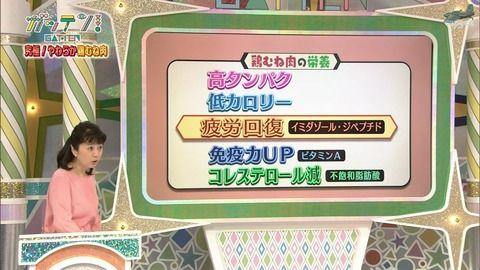 小野文惠 ガッテン 16/04/27