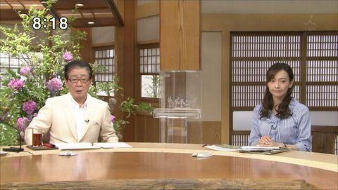 水野真裕美 サンデーモーニング 16/05/15
