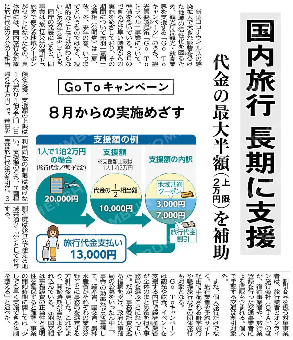 【朗報】Go To キャンペーン「経済省の民間委託」22日から開始、宿泊代割引など!!!!!