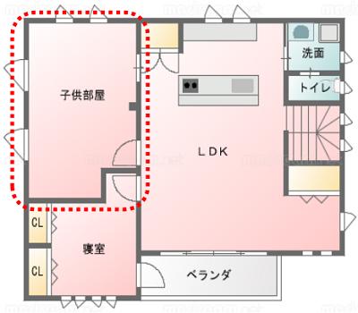 202101_子供部屋1