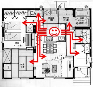 1階キッチン間取り3