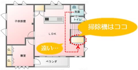 201807_洗面室床掃除2
