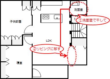201701_洗濯動線_1