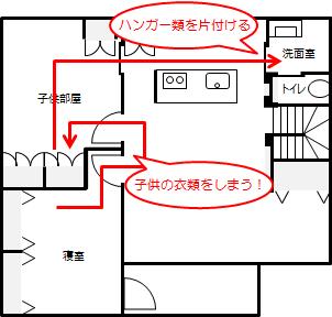 201701_洗濯動線_15