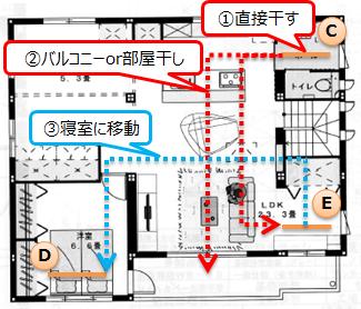 物干し動線2階