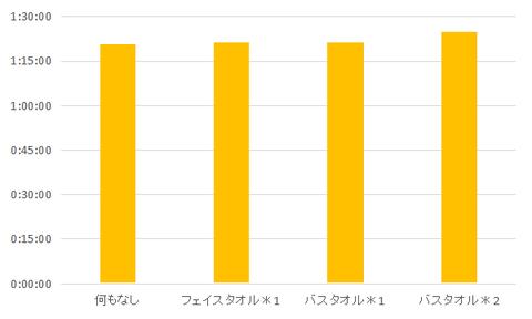 201811_洗濯乾燥事情6