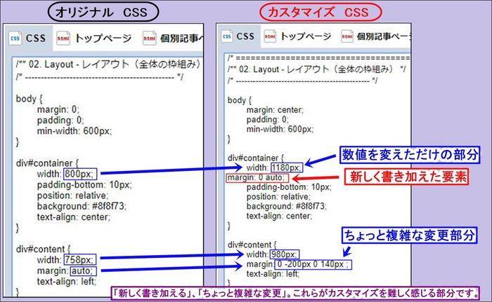 記事幅部分のCSS 変更例