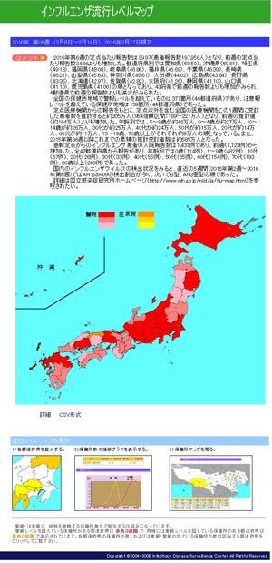 インフルエンザ流行レベルマップ 2016年第06週