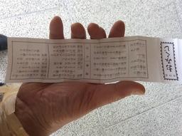 お伊勢参り出張 猿田彦神社 - 5
