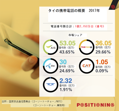 info_smartphone_new3(日本語追記用)