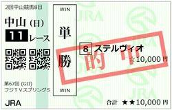 【高松宮記念/日経賞/毎日杯/2018予想】最終結論◎公開です。
