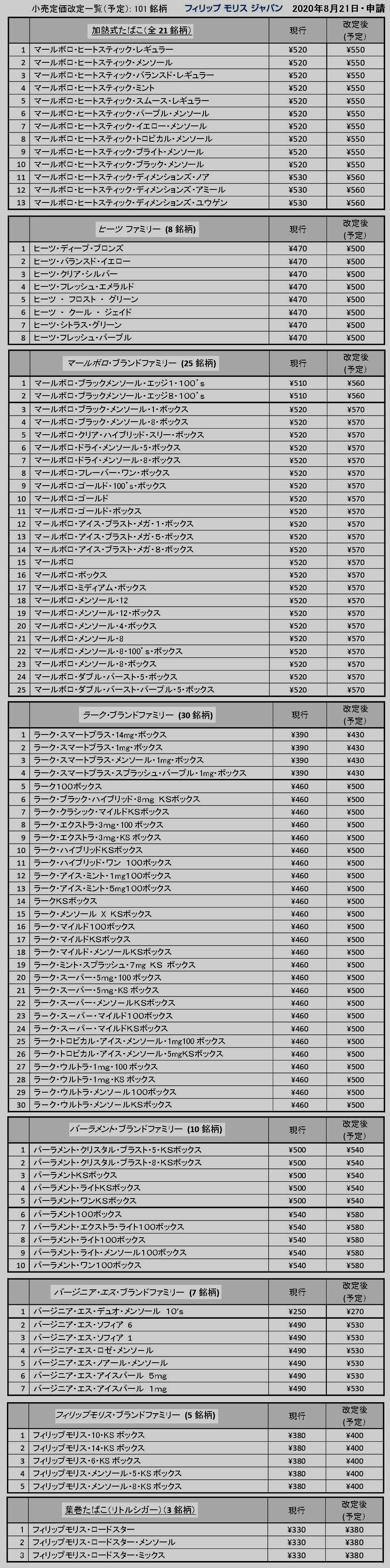 2019 タバコ 値上げ