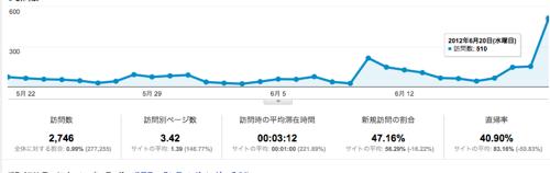 Ihayatoblog 2012 06 21 9 48 50