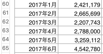 スクリーンショット 2018 03 31 11 32 14