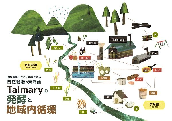 150514talmary MAPs