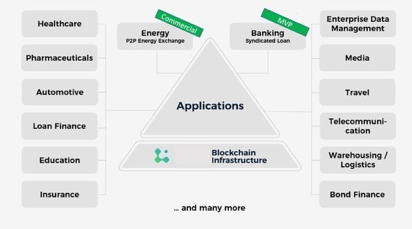 Lition Infrastructure 26 Apps