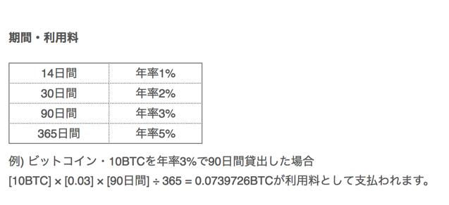 「貸し仮想通貨」の画像検索結果