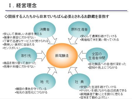 お江戸百年塾2