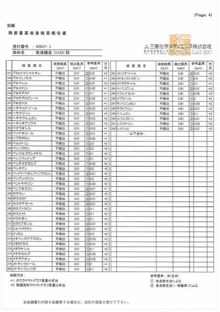 2012残留農薬検査結果5