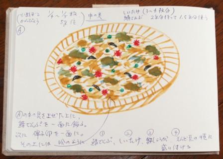 オレンジページ書籍 取材4