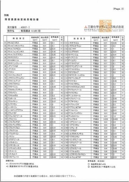 2012残留農薬検査結果3