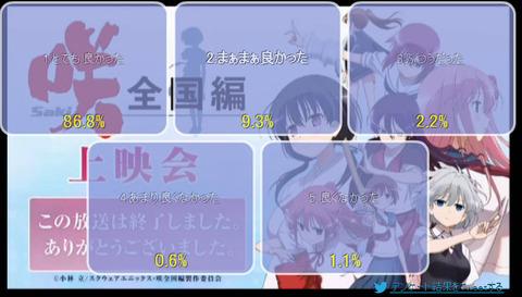 saki3wa 2014-01-25 22-54-58-341