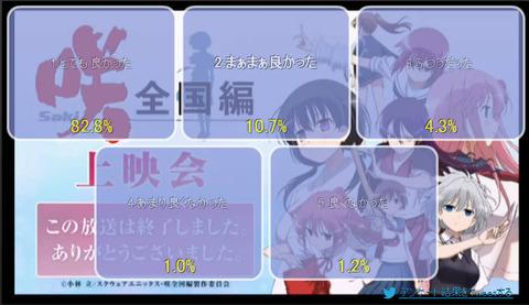 sakizennkoku2wa 2014-01-18 22-54-58-695