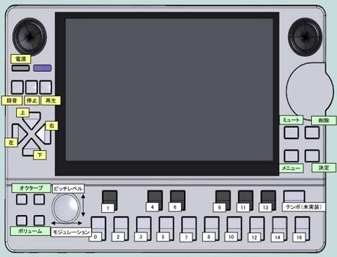 KDJ-ONEハードウェア資料