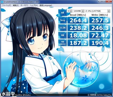 CFD 512GB(DELL)