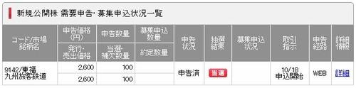 SMBC日興証券IPO当選