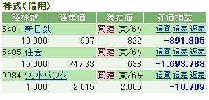 モグラの株ブログ ポートフォリオ2