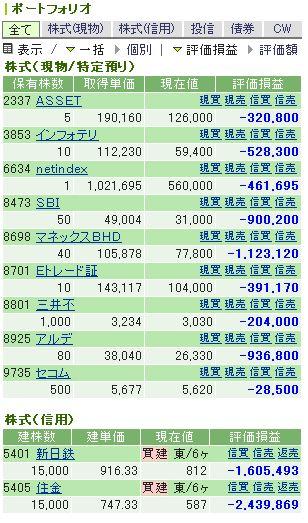 株ブログ ポートフォリオ