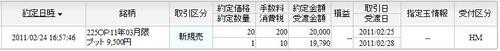 3月限9500P新規売り