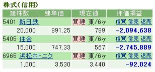 モグラの株ブログ ポートフォリオ