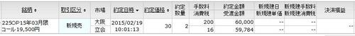 3月限C19500新規売り